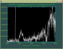 Спектр Новой Орла 2008 от 24 сентября 2008 года