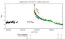 Кривая блеска вспышки 2006 года по данным AAVSO